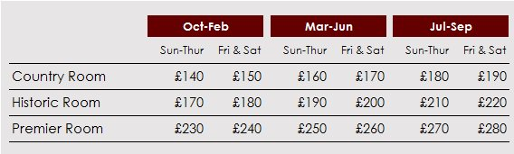 Leisure Break prices
